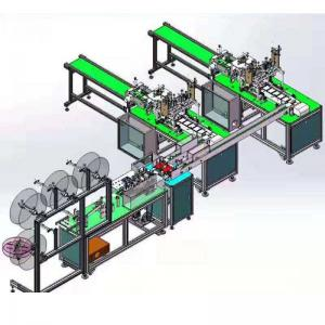 Automatic production line for N95 face mask